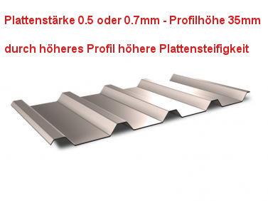 Trapezblech VLIES x-tra stark 0.75+Profil 35mm