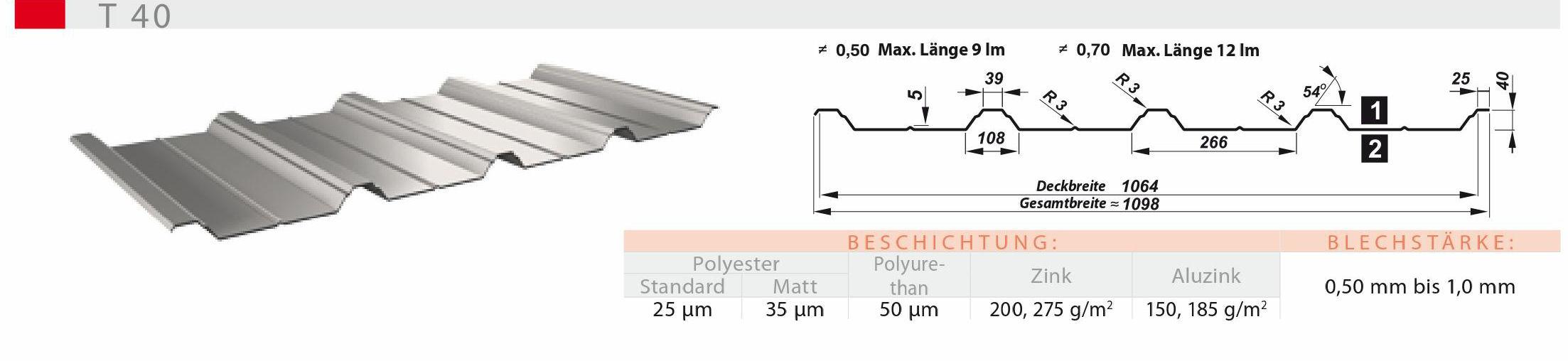 trapezbleche mit abtropfschutz vliesbeschichtung wirksam mit 900gr qm x tra stark durch. Black Bedroom Furniture Sets. Home Design Ideas
