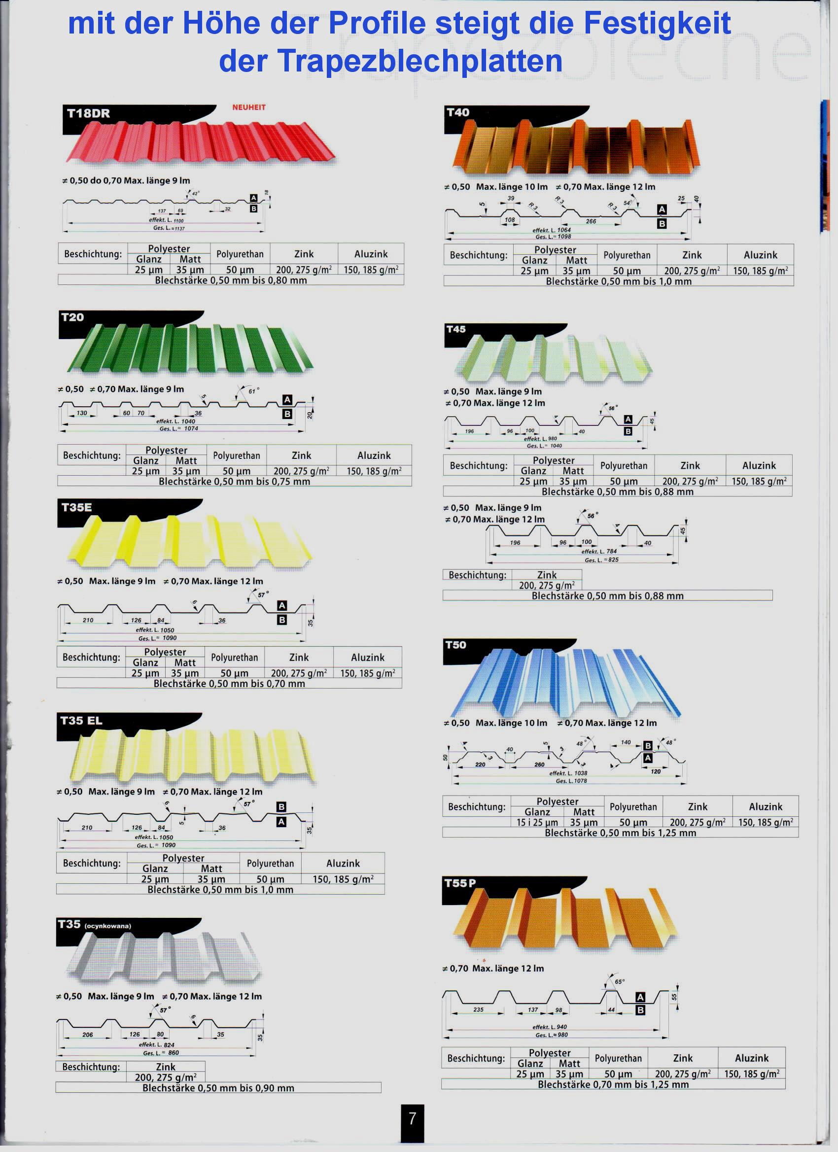 trapezblech stahlblech profil 35mm direkt v hersteller preis leistung hpm shop. Black Bedroom Furniture Sets. Home Design Ideas