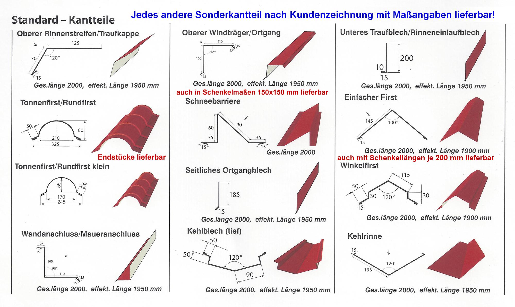 Kantteile - Blechumrandungen für jedes Blechdach