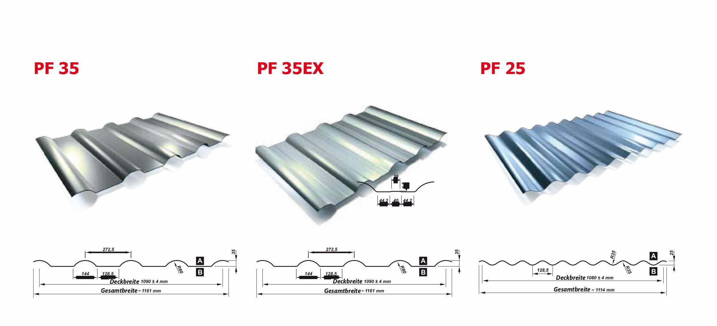 Wellbleche Varianten für Fassaden u.a.